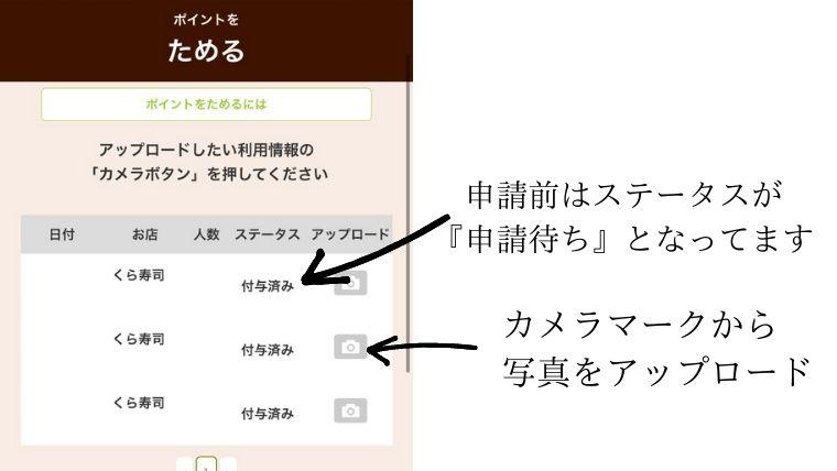 くら寿司 GoToEat ポイント申請