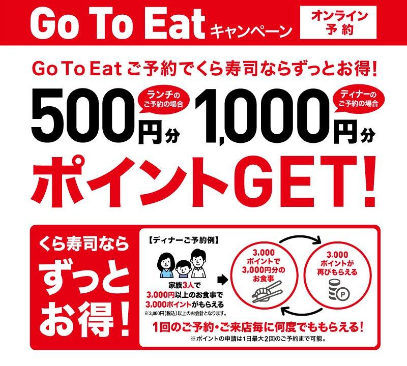 くら寿司 GoToEat