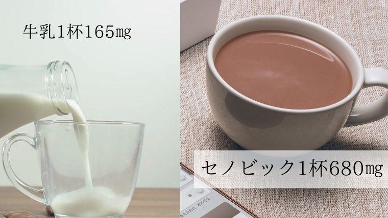 セノビック 牛乳 比較